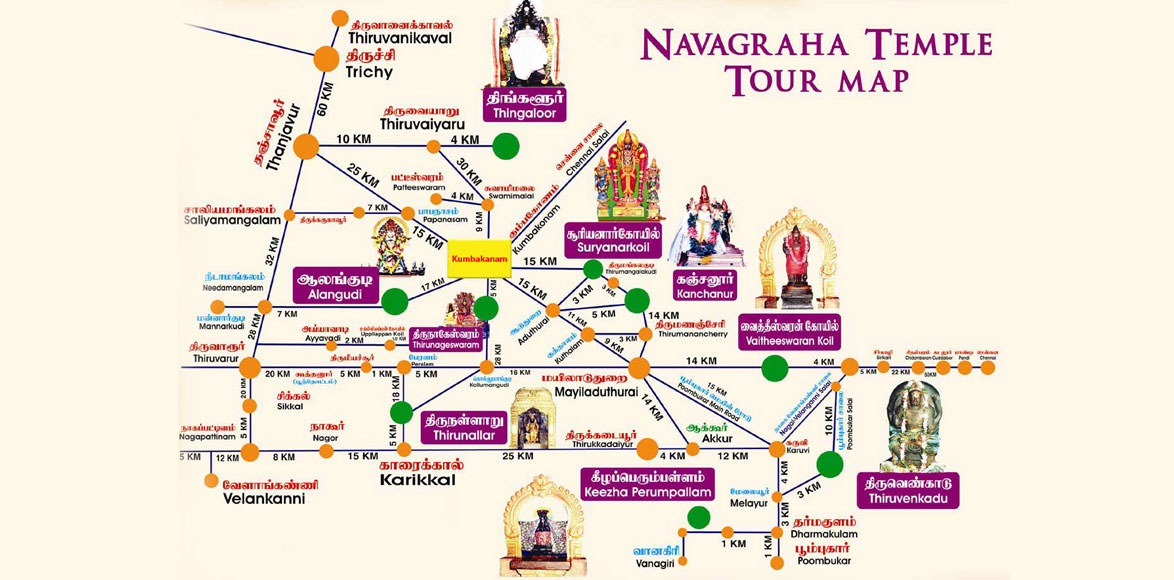 navagraha-tour-package
